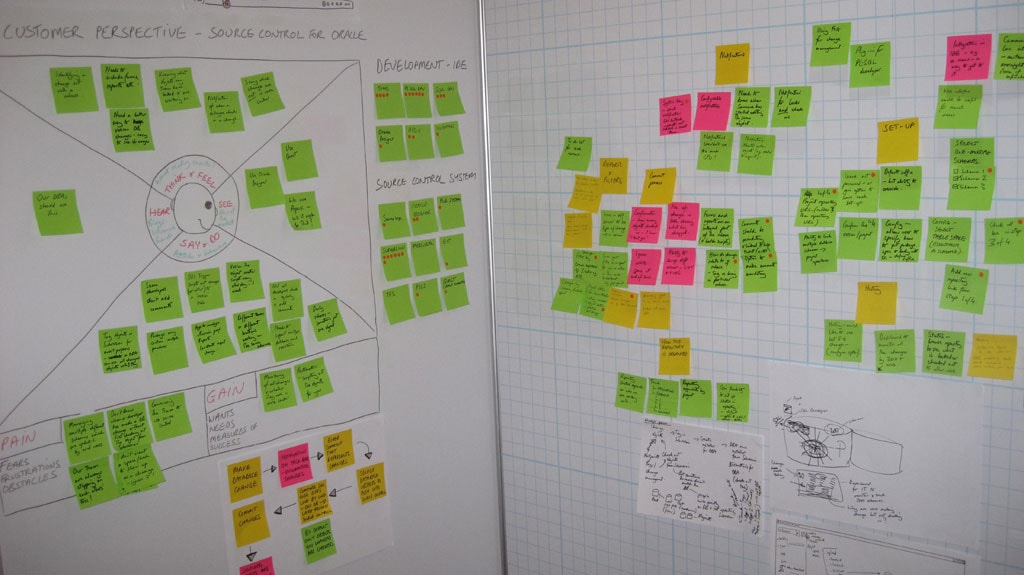Empathy map and affinity map using post-its from the feedback sessions