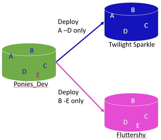 post deploy scripts 1