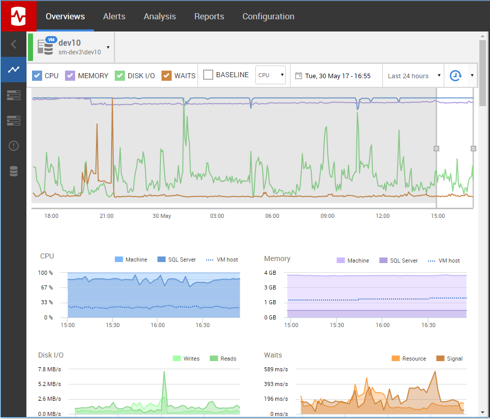 VMware monitoring 1