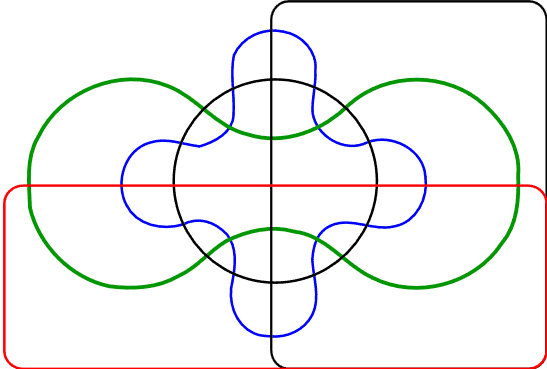 Edwards-Venn diagram for 5 sets. Traced from Image:Edwards-Venn-five.png by User:HB. {{GFDL}}