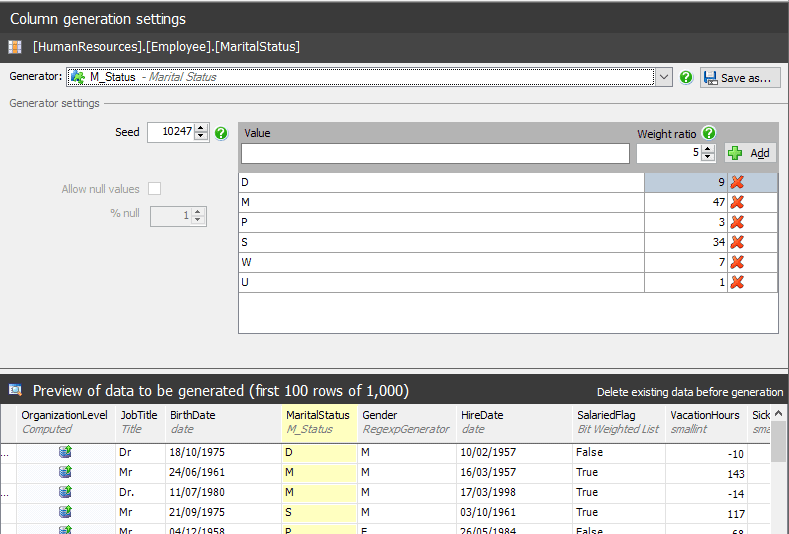 Realistic, simulated data for testing, development and