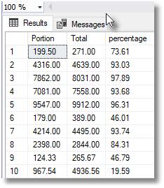 Avoid use of the MONEY and SMALLMONEY datatypes (BP022