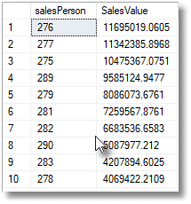 Finding code smells using SQL Prompt: TOP without ORDER BY