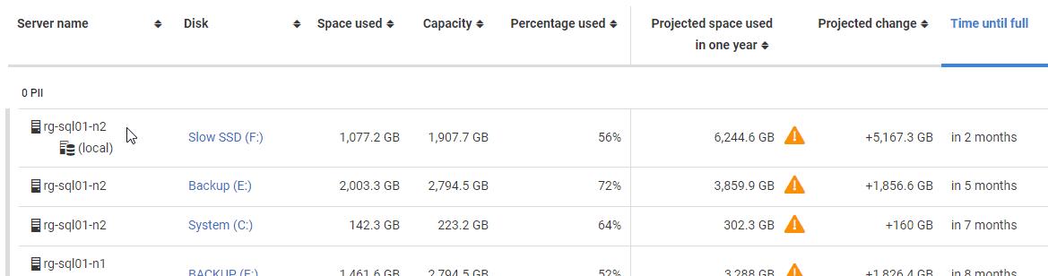 Scaling SQL Monitor to Large SQL Server Estates - Redgate