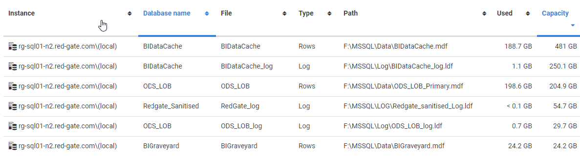 Avoid running out of Disk Space ever again using SQL Monitor
