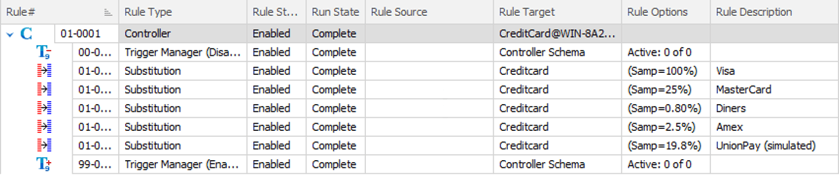 Data masking rule set in Redgate Data Masker for SQL Server