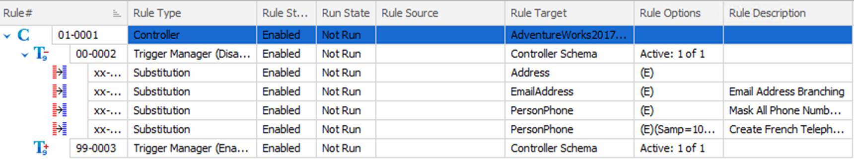 Managing Data Masking Rules in Larger Teams using Source
